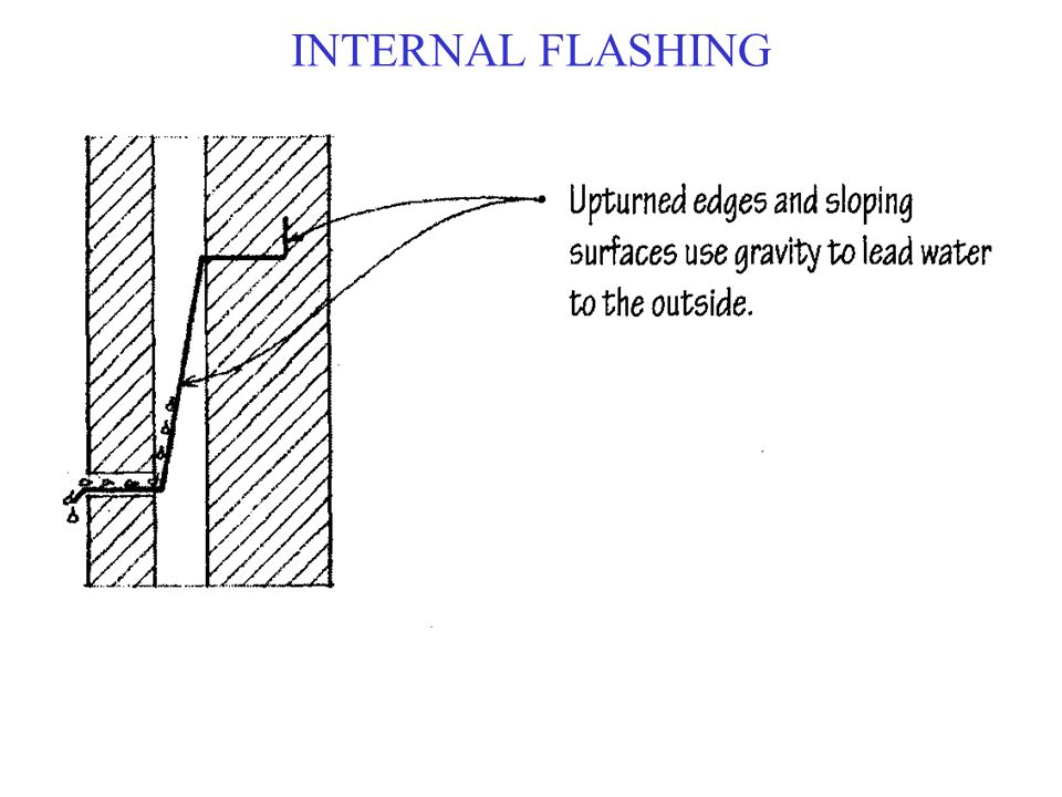 INTERNAL FLASHING
