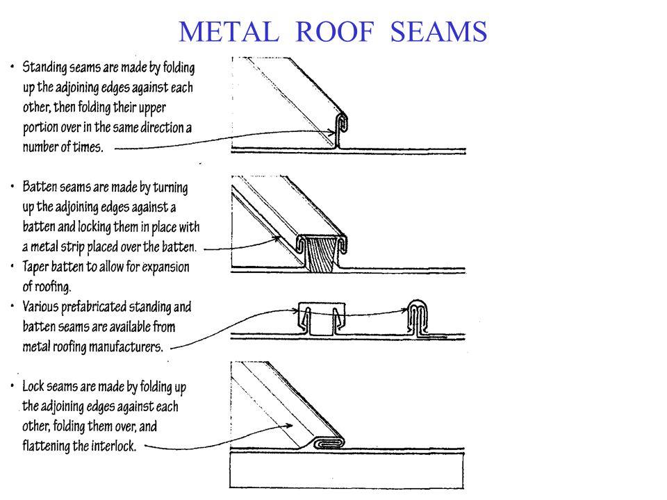 METAL ROOF SEAMS
