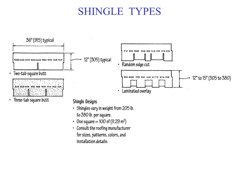 SHINGLE TYPES