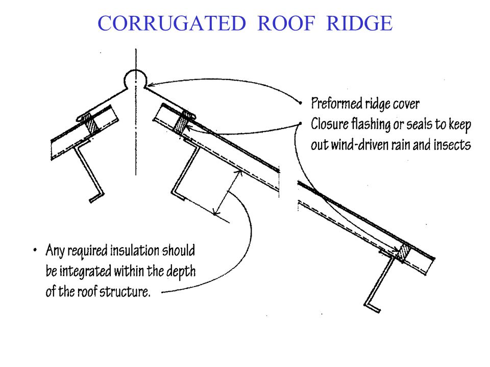 CORRUGATED ROOF RIDGE