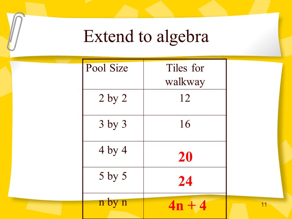 Extend to algebra 20 24 4n + 4 Pool Size Tiles for walkway 2 by 2 12
