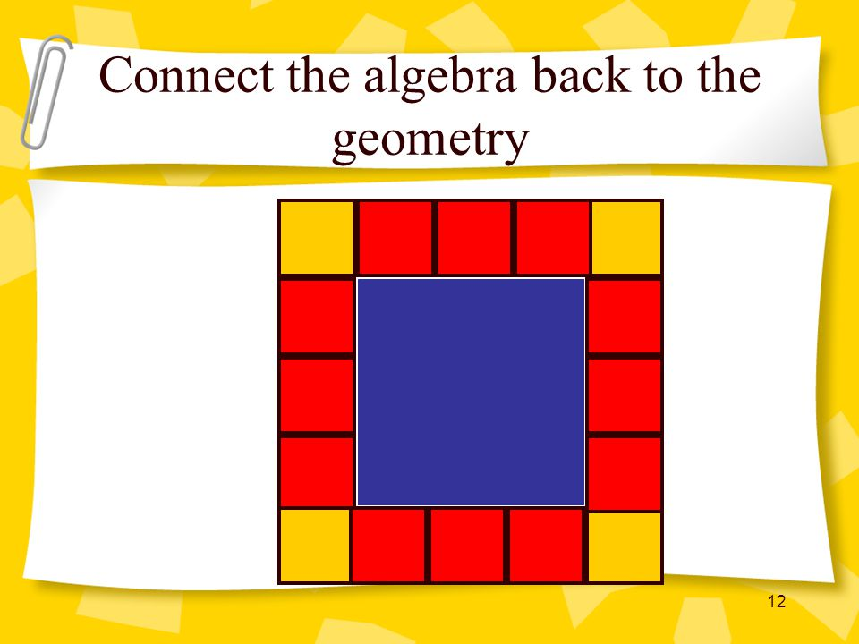 Connect the algebra back to the geometry