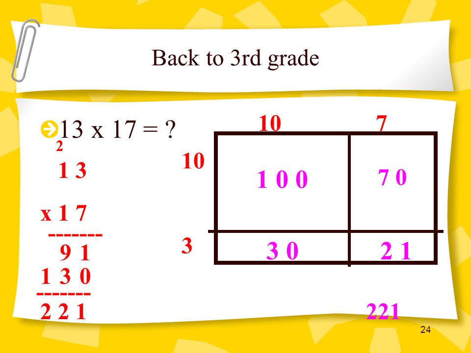 Back to 3rd grade 10 7. 13 x 17 = 2. 10. 3. 1 3. x 1 7. 1 0 0. 7 0. -------