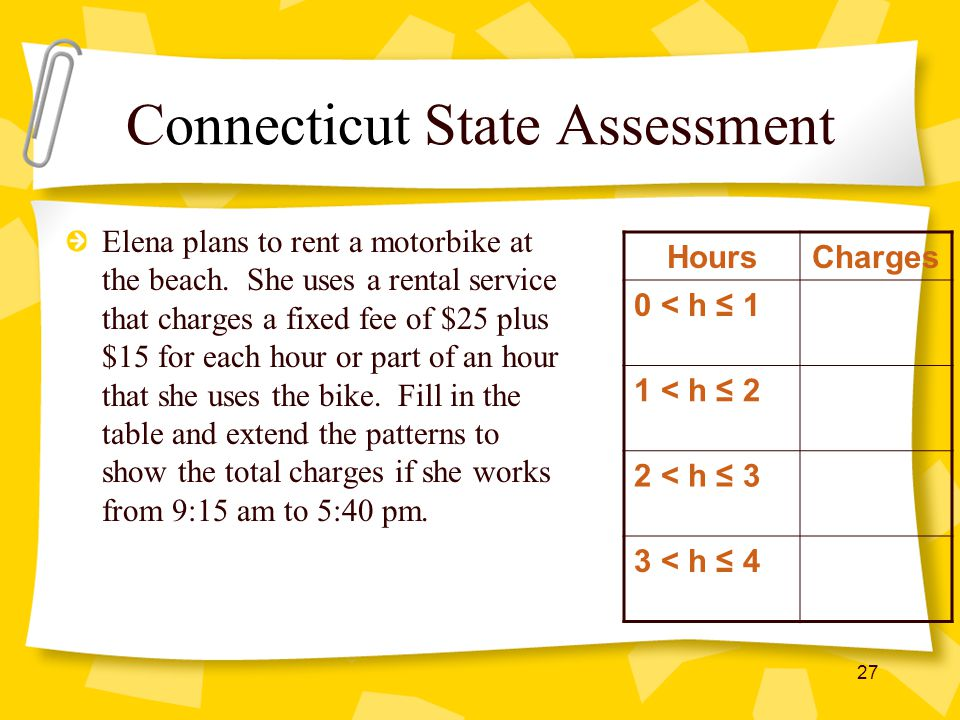 Connecticut State Assessment