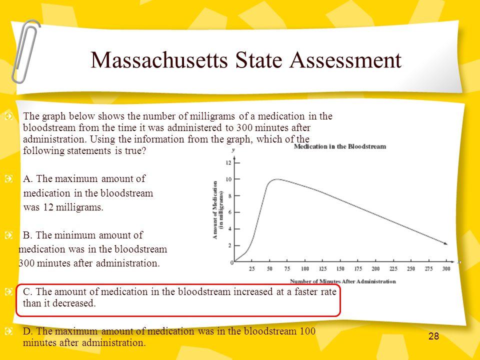 Massachusetts State Assessment