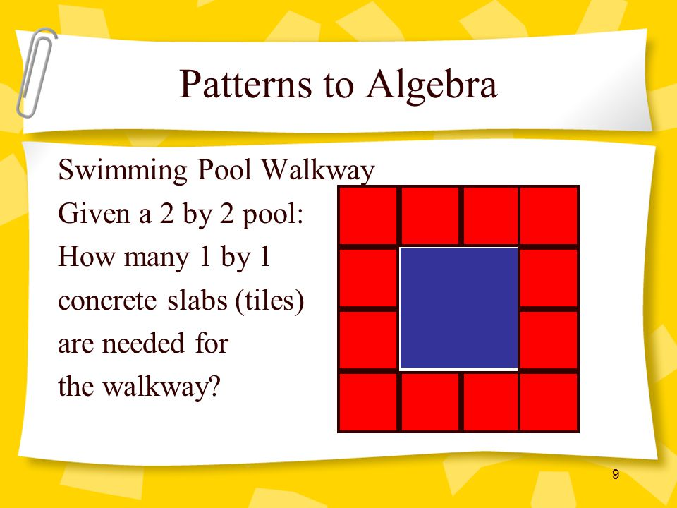 Patterns to Algebra Swimming Pool Walkway Given a 2 by 2 pool: