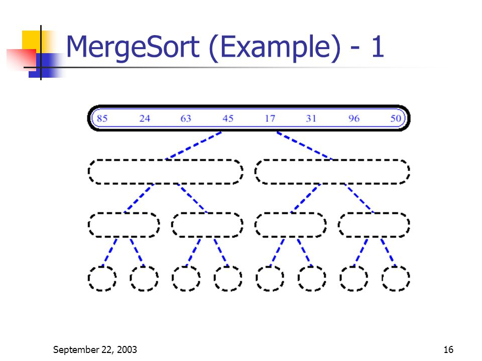 MergeSort (Example) - 1 September 22, 2003
