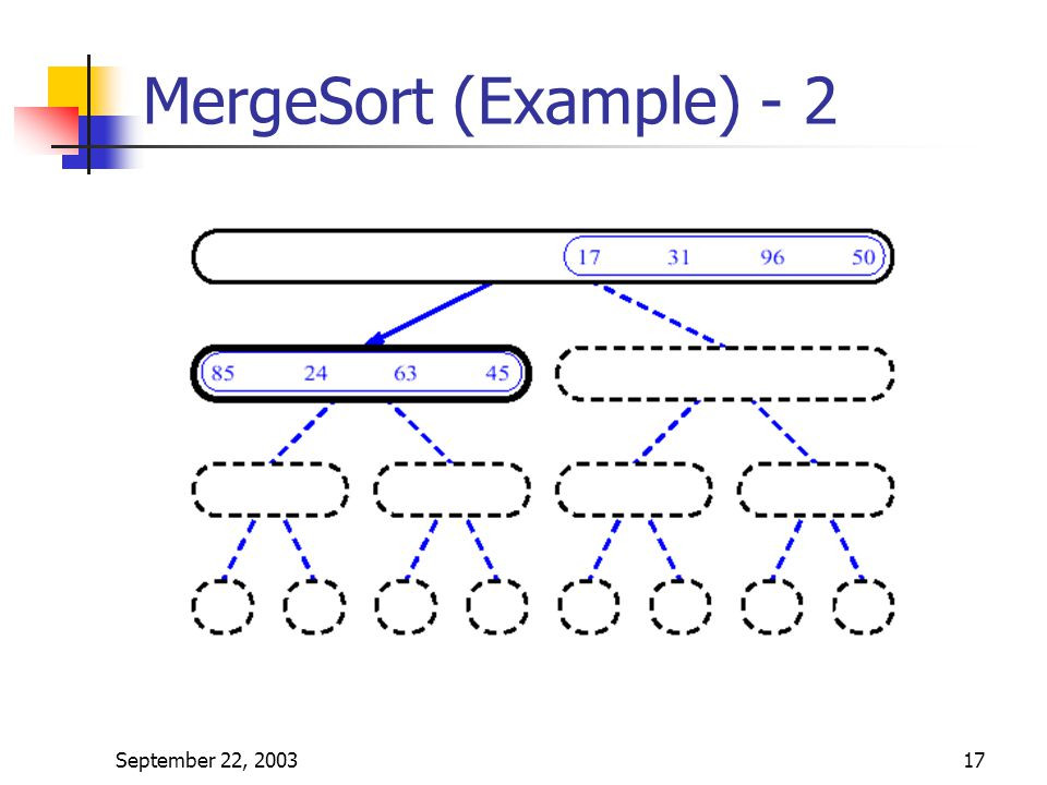 MergeSort (Example) - 2 September 22, 2003
