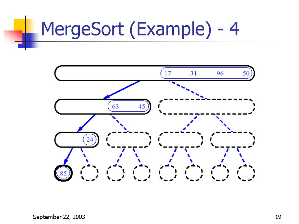 MergeSort (Example) - 4 September 22, 2003