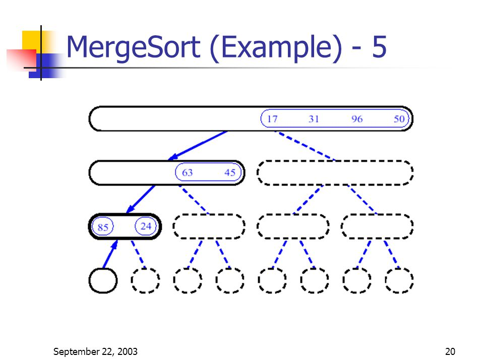 MergeSort (Example) - 5 September 22, 2003