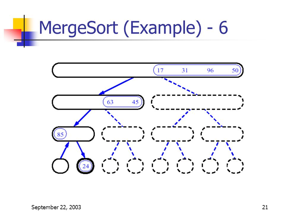 MergeSort (Example) - 6 September 22, 2003