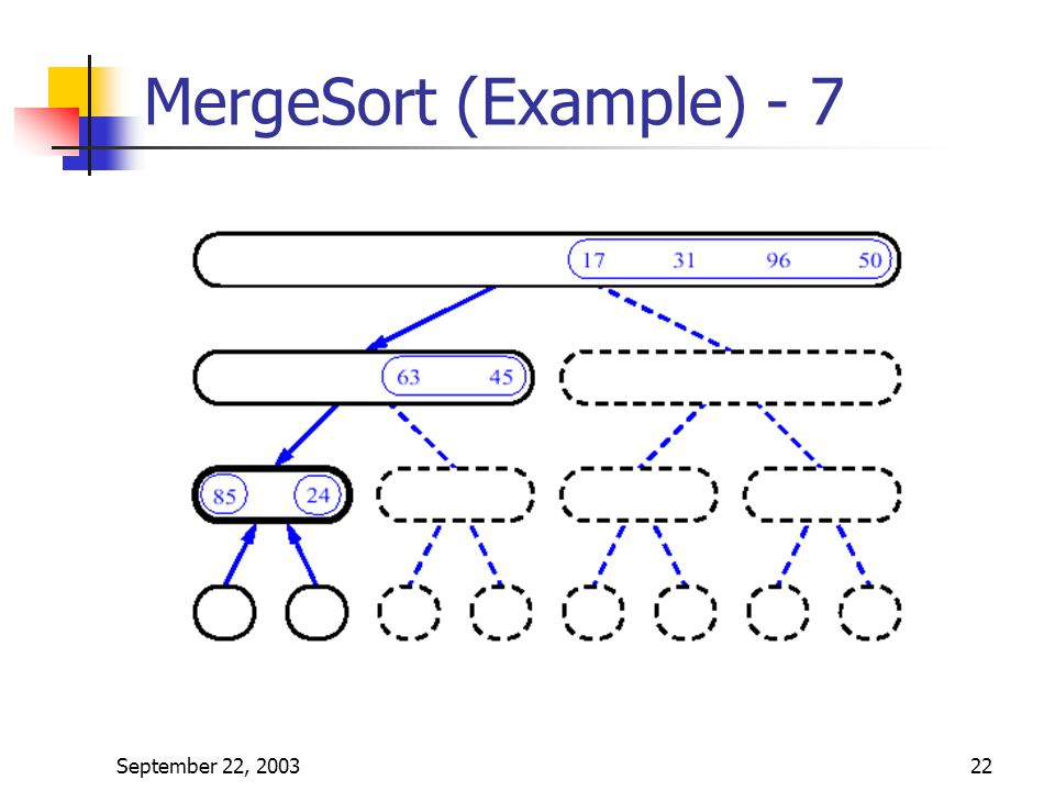 MergeSort (Example) - 7 September 22, 2003
