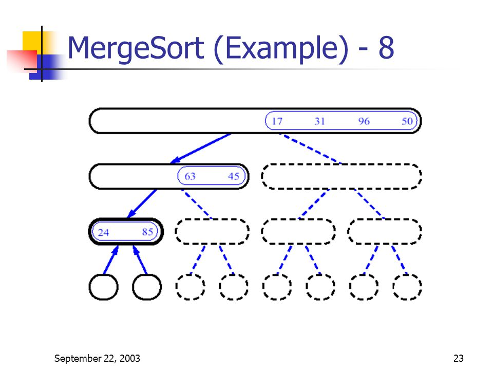 MergeSort (Example) - 8 September 22, 2003