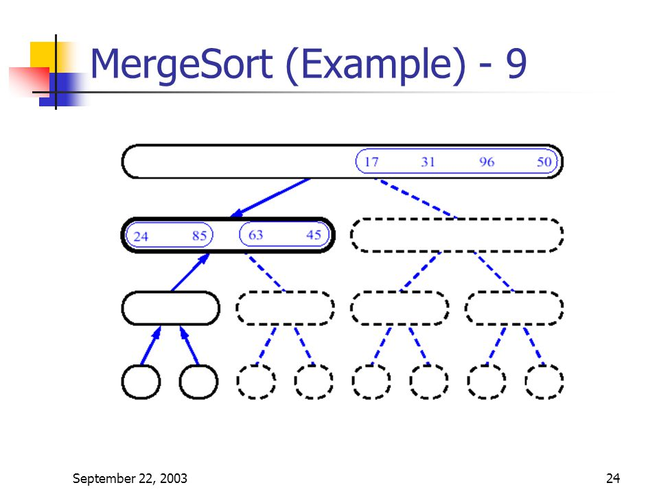 MergeSort (Example) - 9 September 22, 2003