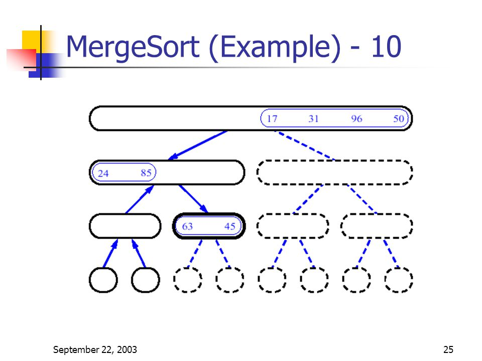 MergeSort (Example) - 10 September 22, 2003