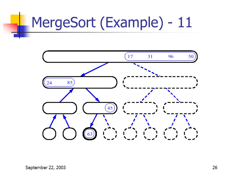 MergeSort (Example) - 11 September 22, 2003