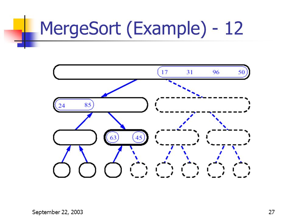 MergeSort (Example) - 12 September 22, 2003