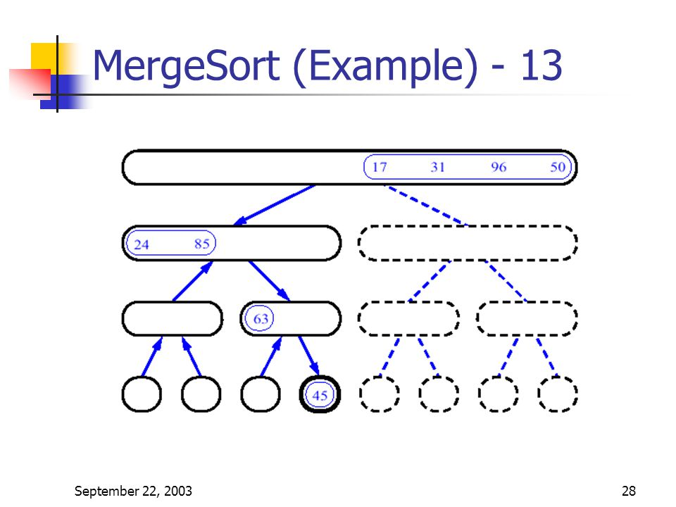 MergeSort (Example) - 13 September 22, 2003