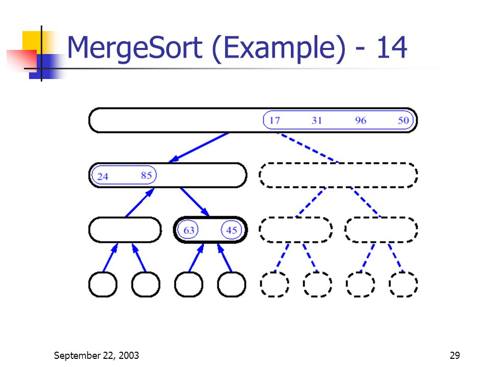 MergeSort (Example) - 14 September 22, 2003