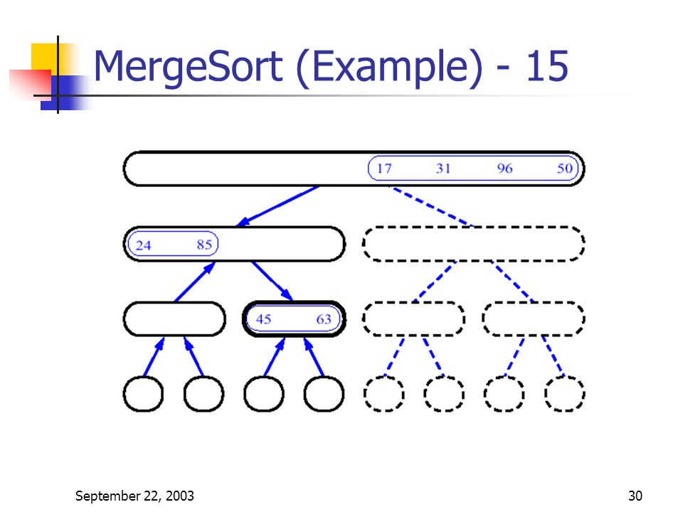 MergeSort (Example) - 15 September 22, 2003