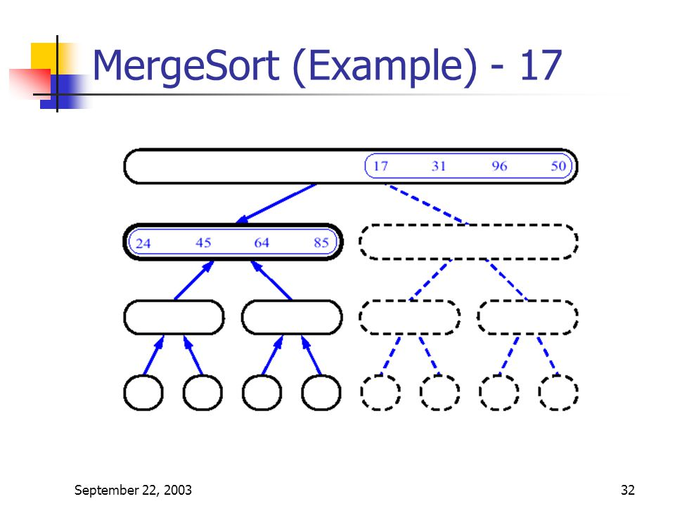 MergeSort (Example) - 17 September 22, 2003