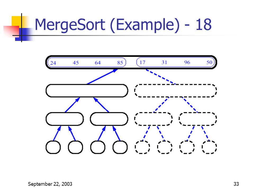 MergeSort (Example) - 18 September 22, 2003