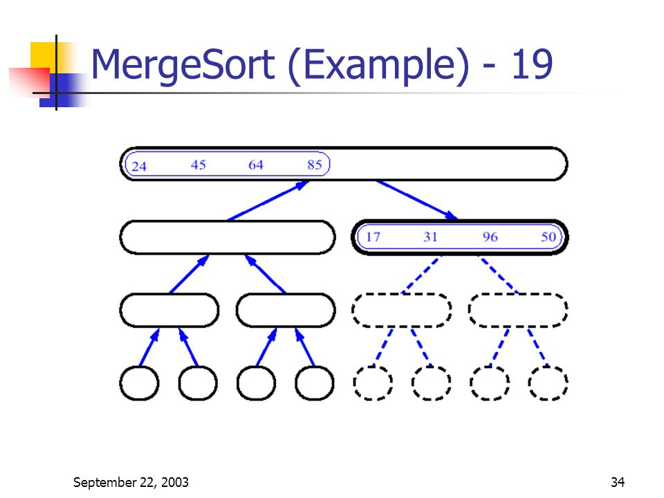 MergeSort (Example) - 19 September 22, 2003