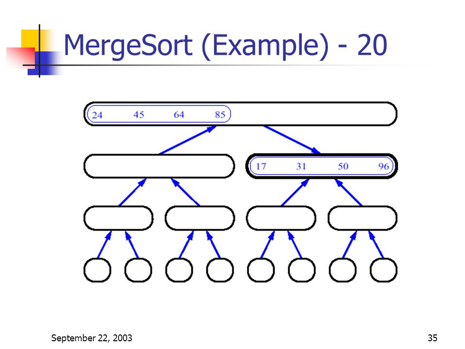 MergeSort (Example) - 20 September 22, 2003