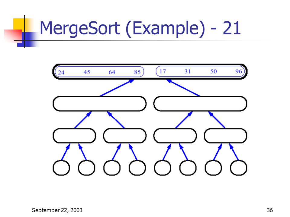 MergeSort (Example) - 21 September 22, 2003