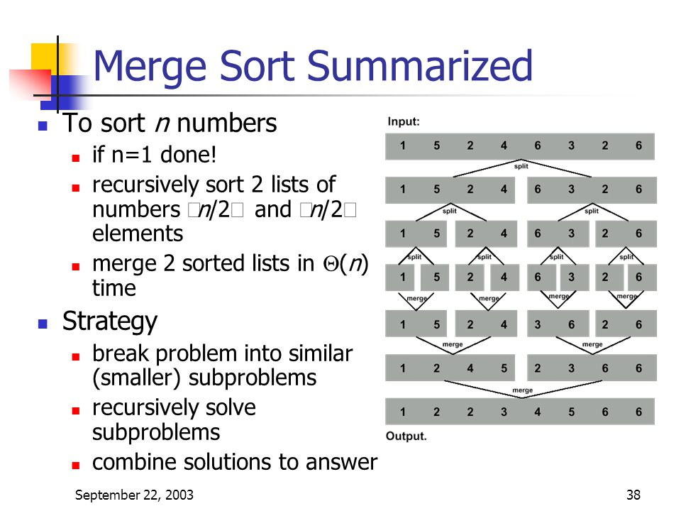 Merge Sort Summarized To sort n numbers Strategy if n=1 done!