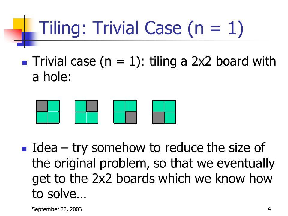 Tiling: Trivial Case (n = 1)