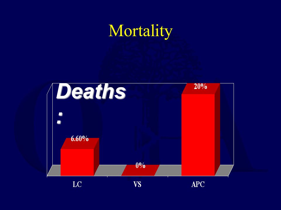 Mortality Deaths: