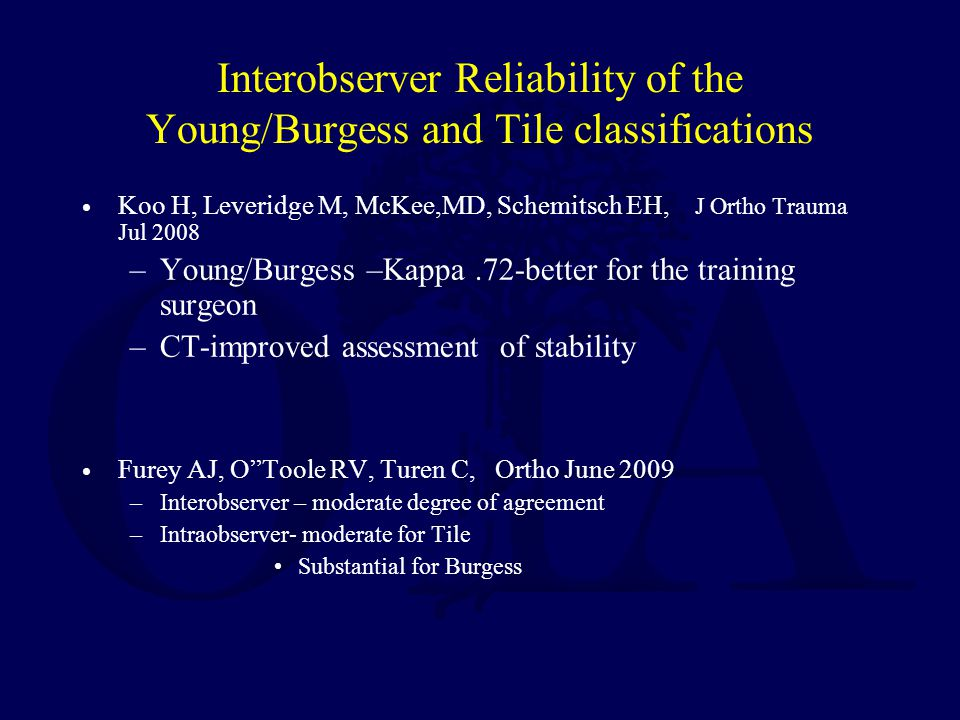 Interobserver Reliability of the Young/Burgess and Tile classifications