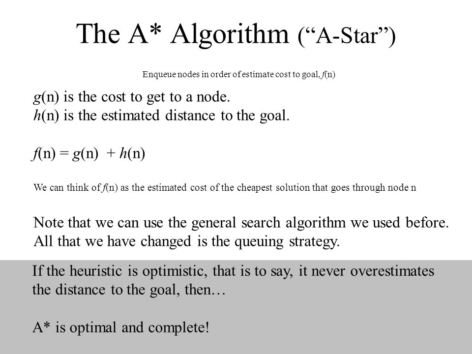 The A* Algorithm ( A-Star ) Enqueue nodes in order of estimate cost to goal, f(n)