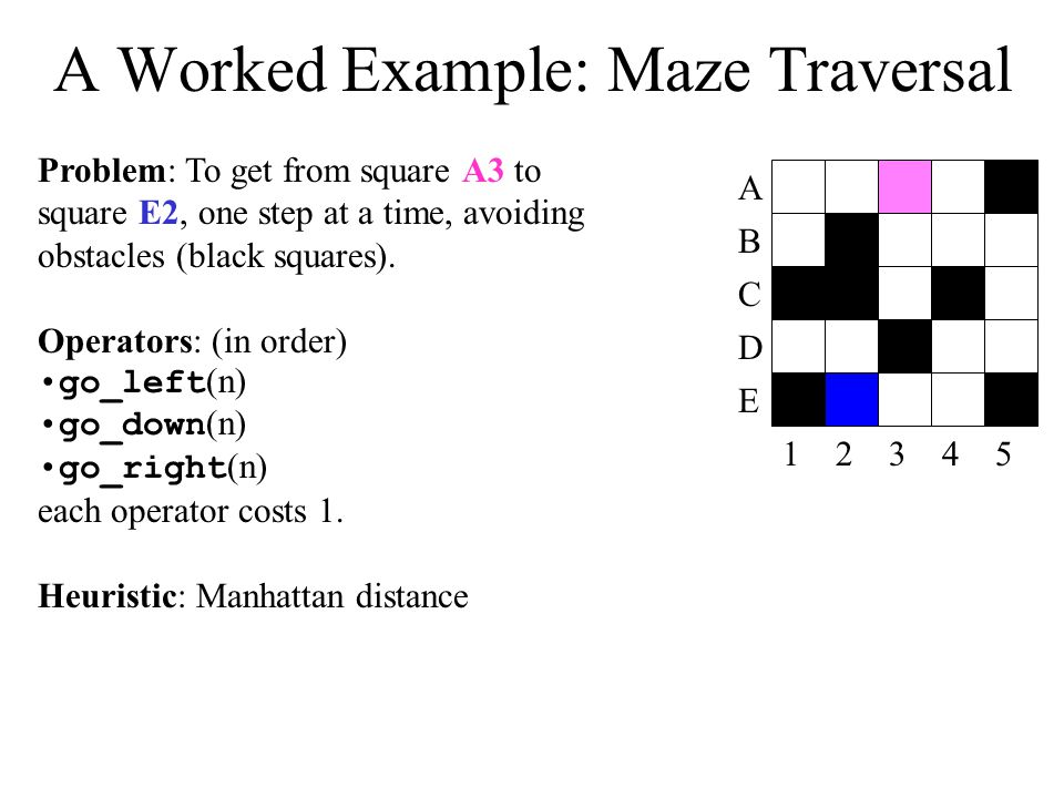 A Worked Example: Maze Traversal