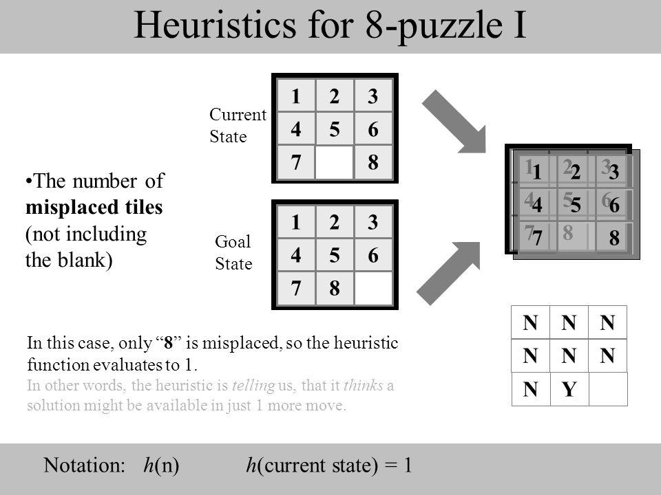 Heuristics for 8-puzzle I