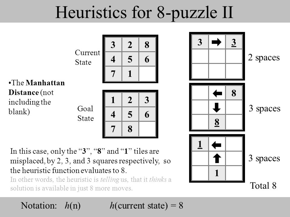 Heuristics for 8-puzzle II