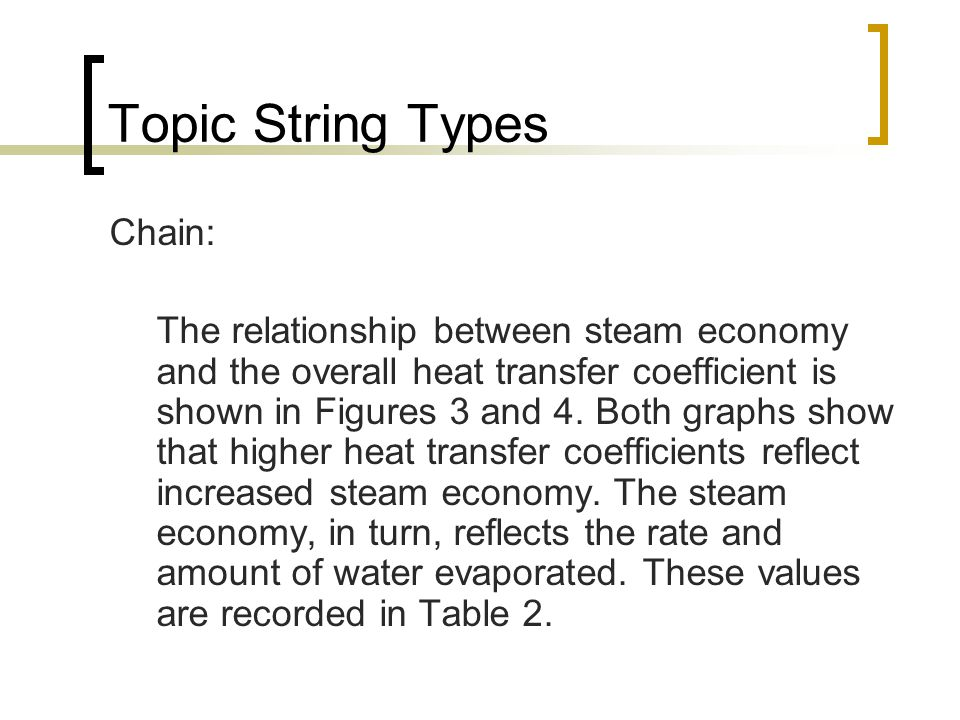 Topic String Types Chain: