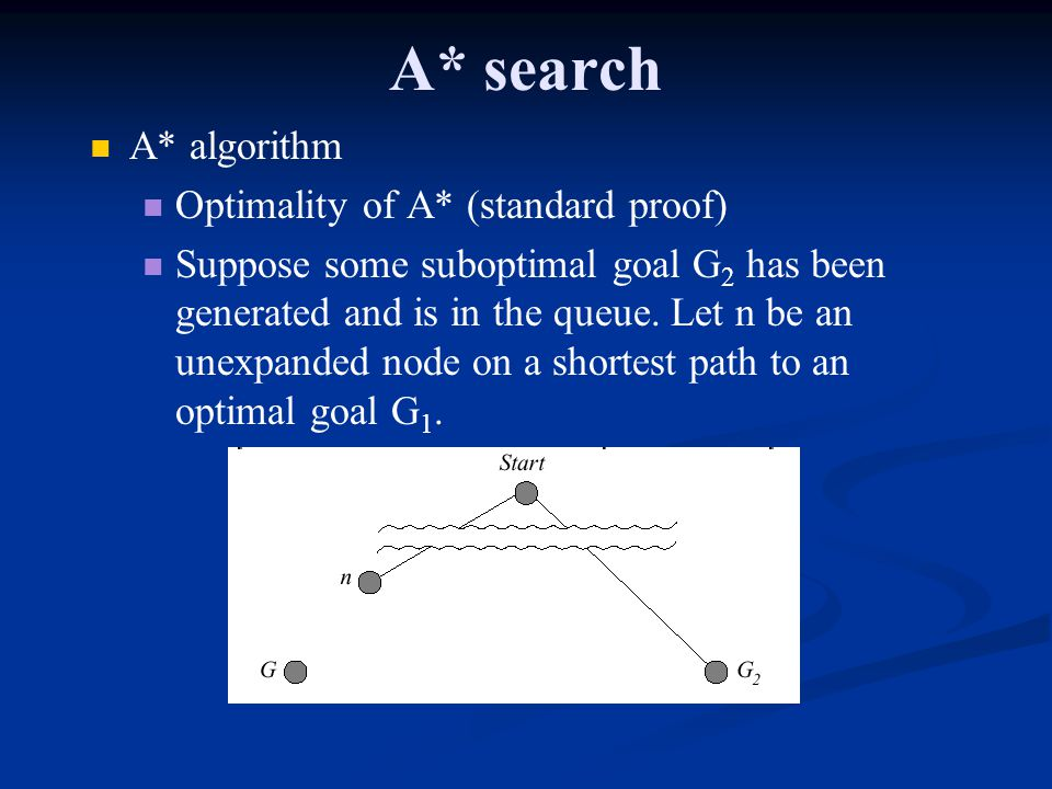 A* search A* algorithm Optimality of A* (standard proof)