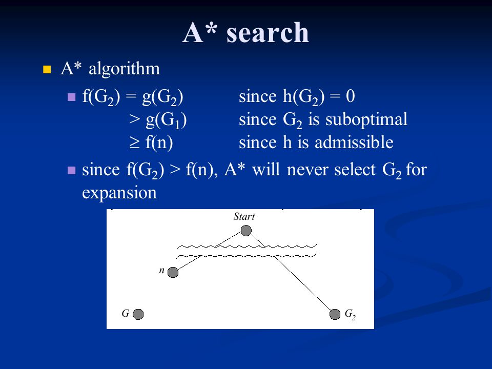 A* search A* algorithm. f(G2) = g(G2) since h(G2) = 0 > g(G1) since G2 is suboptimal  f(n) since h is admissible.