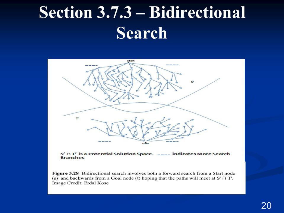 Section 3.7.3 – Bidirectional Search