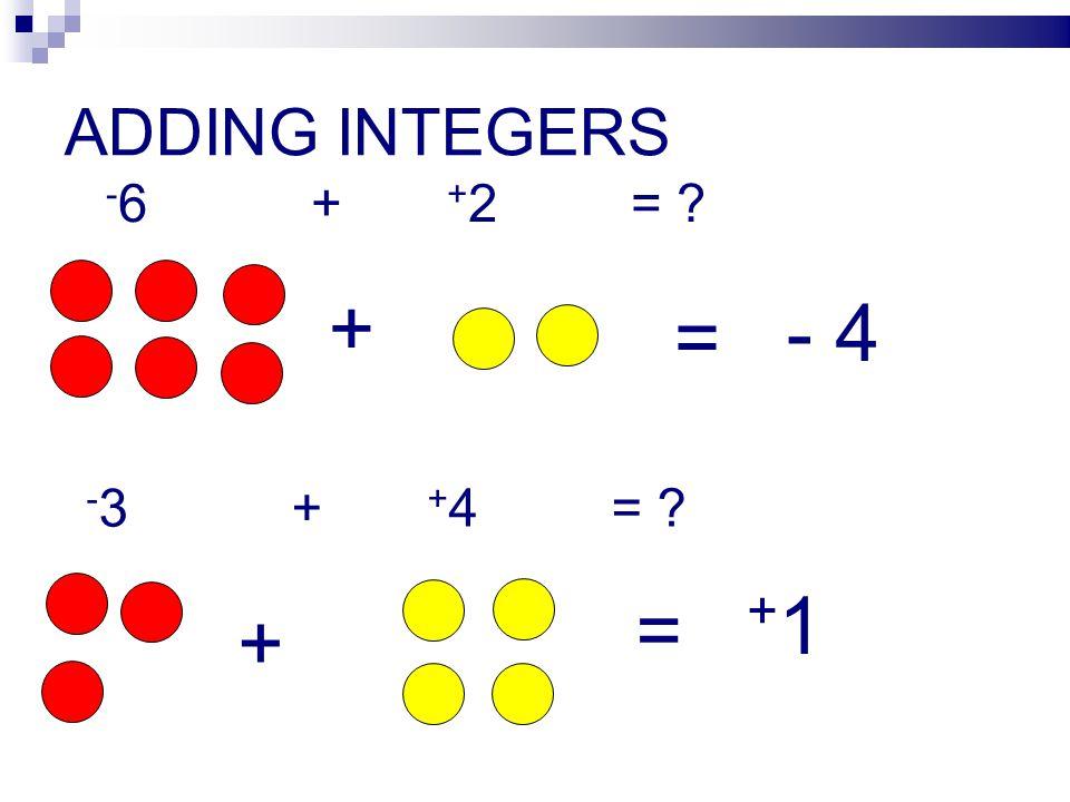 ADDING INTEGERS -6 + +2 = + = - 4. -3 + +4 =