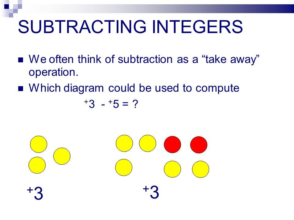 SUBTRACTING INTEGERS +3 +3