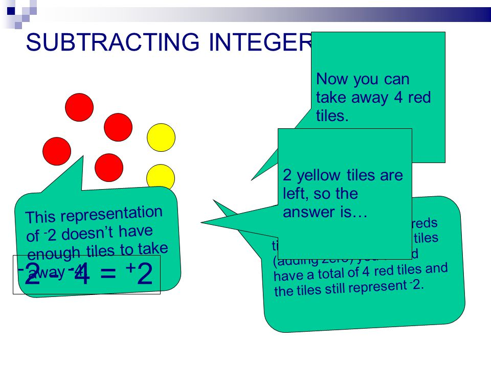 -2 - -4 = +2 SUBTRACTING INTEGERS Now you can take away 4 red tiles.