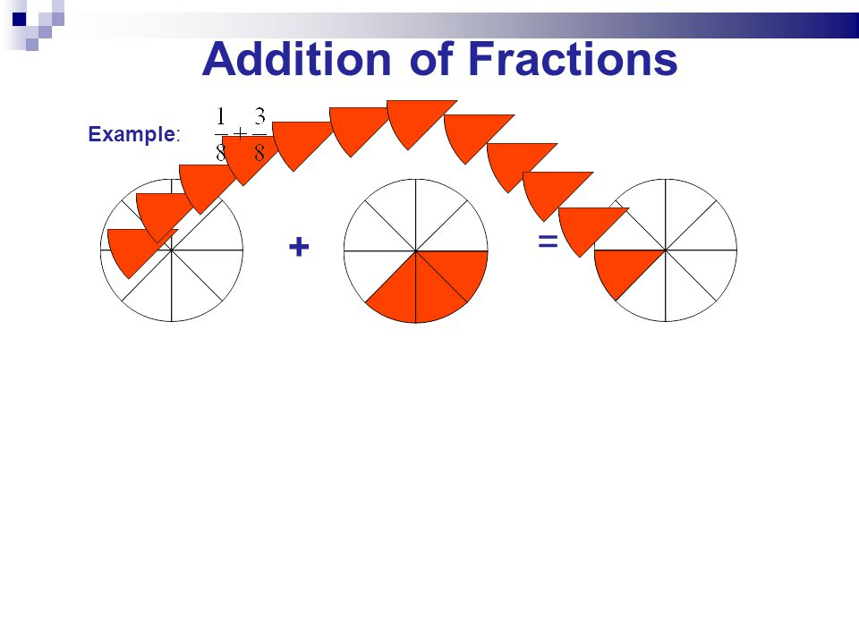 Addition of Fractions Example: + =
