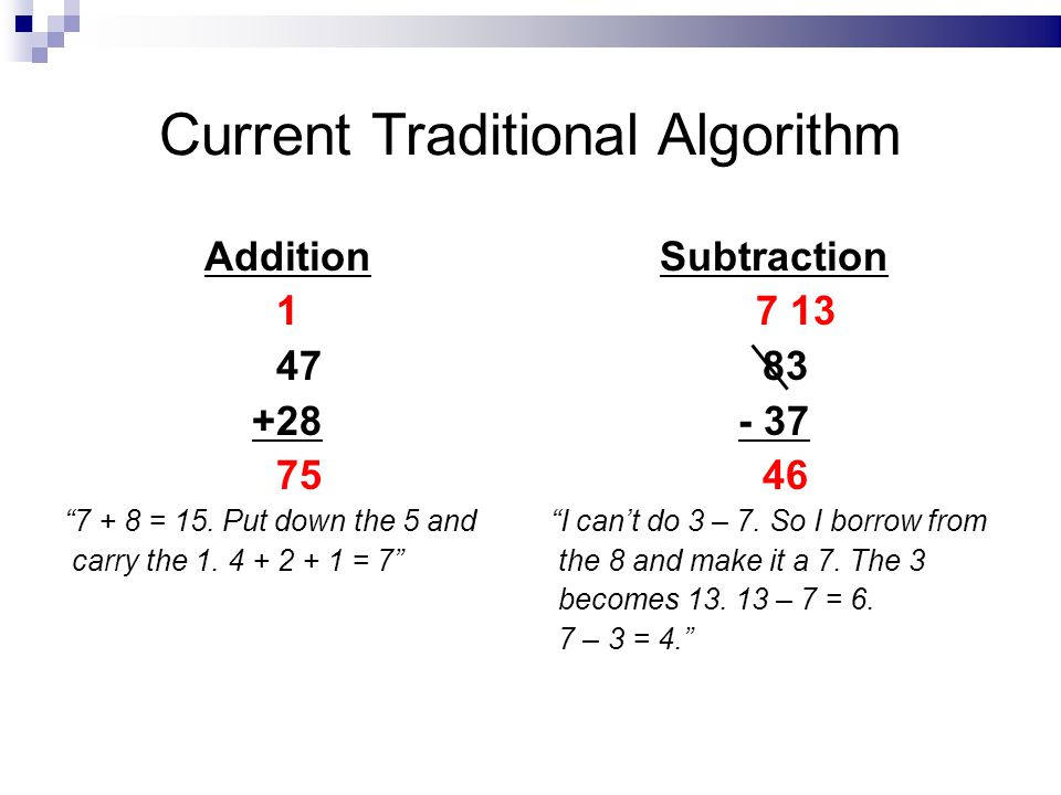 Current Traditional Algorithm