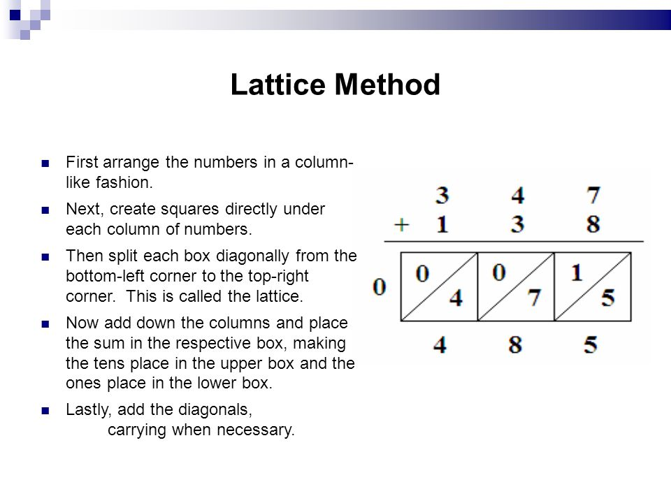 Lattice Method First arrange the numbers in a column- like fashion.