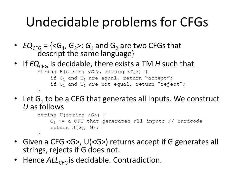 Undecidable problems for CFGs
