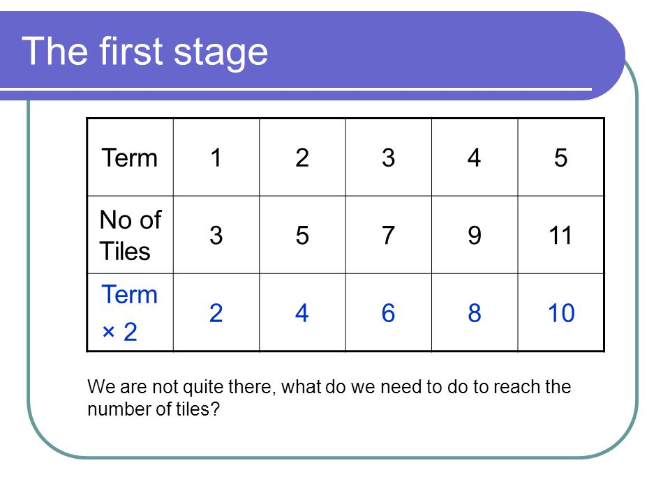 The first stage Term 1 2 3 4 5 No of Tiles 7 9 11 × 2 6 8 10