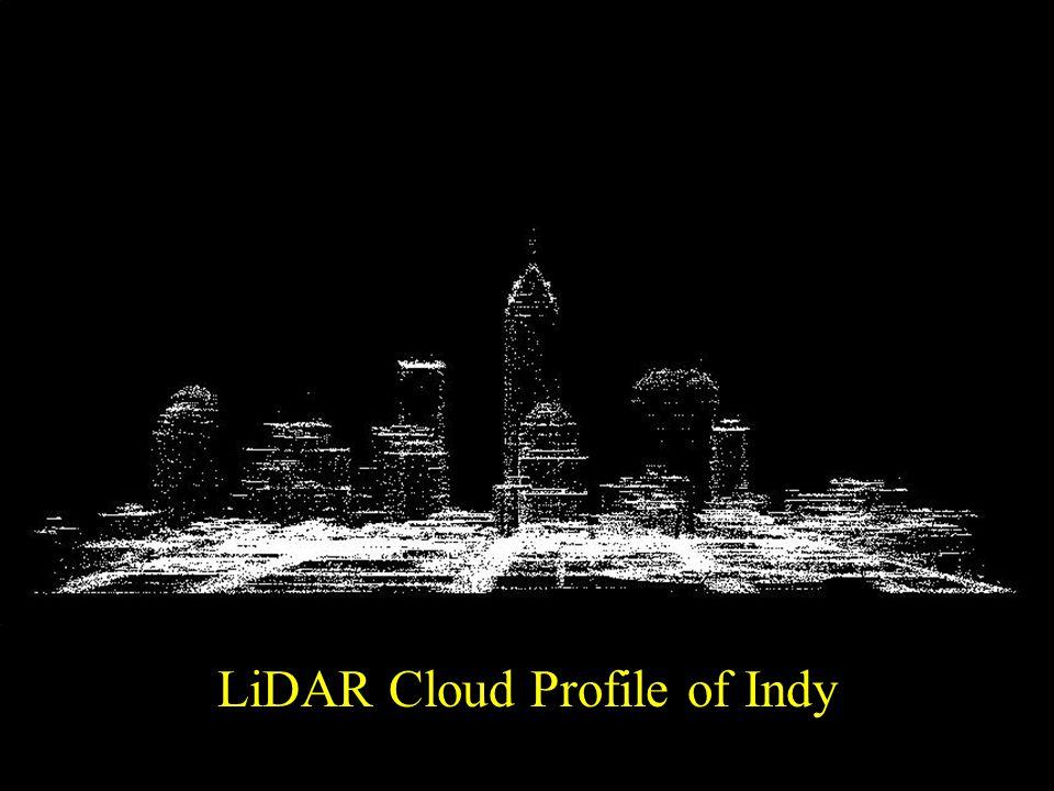LiDAR Cloud Profile of Indy